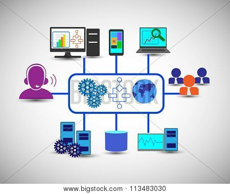 Information Technology And Integration Of Enterprise Applications, Database, Monitoring System Acces