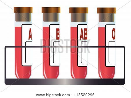Blood Group Samples