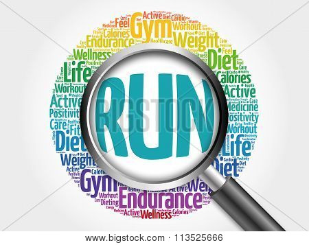 Run word cloud