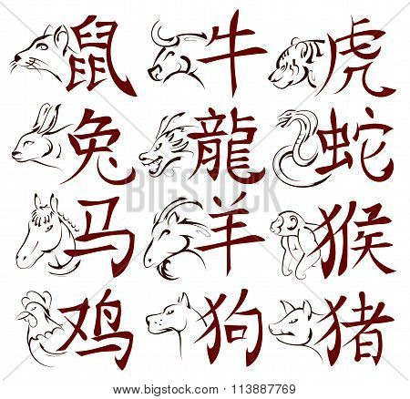 Chinese zodiac signs with hieroglyphs