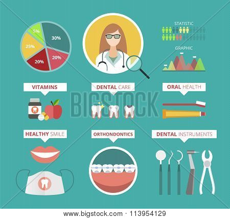 Dentist doctor infographic vector illustration
