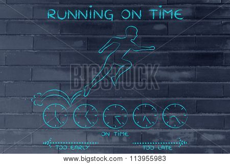 Person Running On Clocks, With Text Running On Time