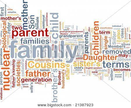 Konzept Wordcloud Hintergrund der Familie