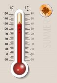 Celsius And Fahrenheit Meteorology Thermometer Measuring Heat And Cold, Vector Illustration. Thermom poster