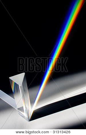 Spectrum of Sunlight through Glass Prism