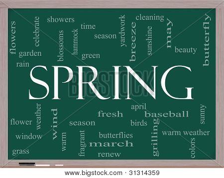 Frühling Wort Wolke Konzept auf einer Tafel