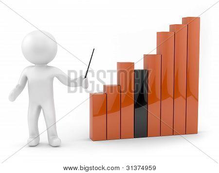 Business chart 1