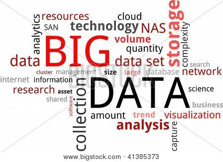 La palabra nube - Big Data