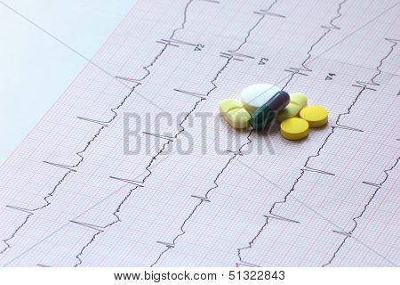 Ecg Medication In Pill Form And Capsules