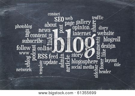 cloud of words or tags related to blogging and blog design on a  vintage slate blackboard