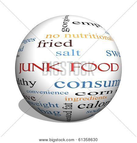Junk Food 3D Sphere Word Cloud Concept
