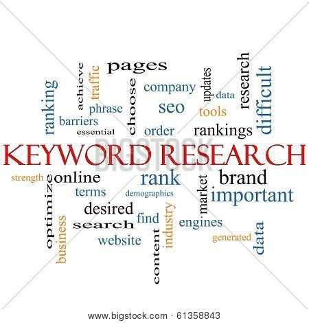 Keyword Research Word Cloud Concept