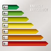 foto of waste reduction  - bar graph concerning energy saving and low energy consumption - JPG