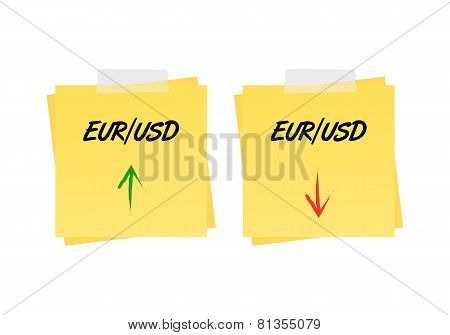 Eur/usd Up And Down Trend