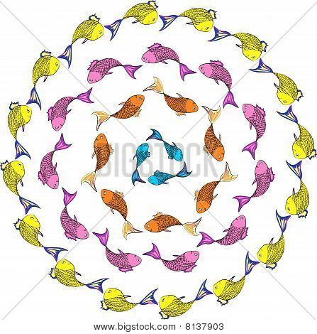 Fishes in circle