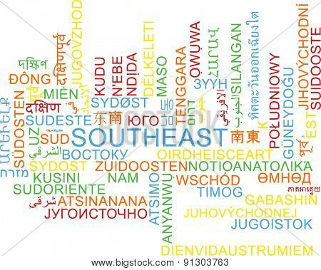 Background concept wordcloud multilanguage international many language illustration of southeast