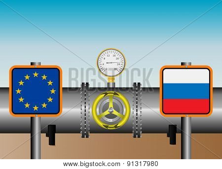 European Gas Pipeline