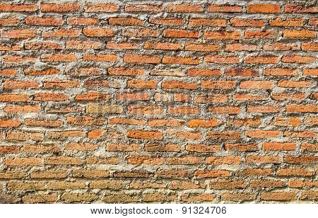Background Of Brick Wall Texture, Grunge Wall