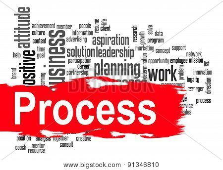 Process Word Cloud With Red Banner