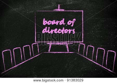 Management Board Meeting Room With Whiteboard