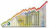 image of growth  - Growth Graph showing rapid growth with a five euro bill - JPG