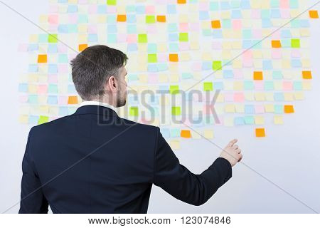 Place The New Idea On Wall