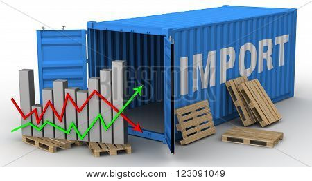 The change of volume of imports. The open cargo container with inscription