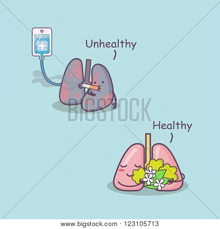 cute cartoon healthy and unhealthy lung great for health care concept