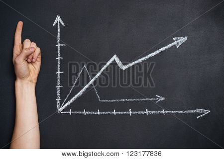 Growing graphs drawn on blackboard background and hand pointing up