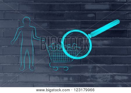 magnifying glass analyzing client's shopping cart full of items