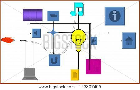 Business On the picture are represented simple and the same time difficult mechanism of business.