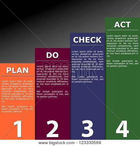 Vector illustration of PDCA (Plan Do Check Act) schema. PDCA is management method used in business for the control and continuous improvement of processes and products