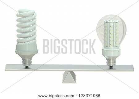 LED (Light Emitting Diode) concept 3D rendering isolated on white background