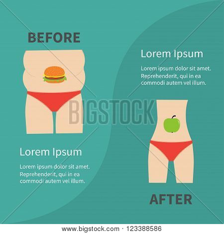 Before after infographic Woman fat and skinny figure red underwear. Healthy unhealthy food apple hamburger Flat design Vector illustration