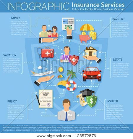 Insurance Services Infographics in Flat style icons such as House, Car, Medical, Family and Business. Vector for Poster, Web Site and Advertising.
