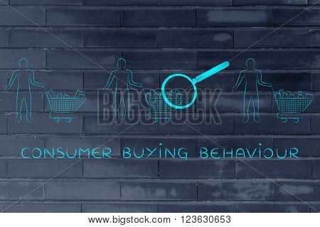 Analyzing Clients' Shopping Carts, Consumer Buying Behaviour
