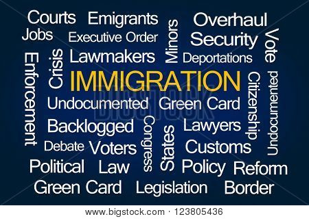Immigration Word Cloud on Blue Background