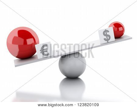 3D Illustration. Seesaw balance between euro and dollar. Business concept. Isolated white background.
