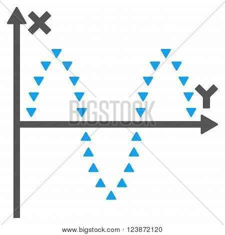 Dotted Sinusoid Plot vector icon. Style is bicolor flat icon symbol, blue and gray colors, white background, triangle dots.