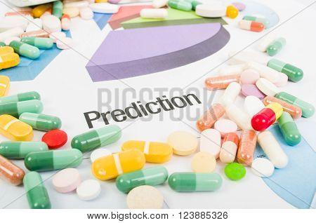Medicine Sales Prediction Charts