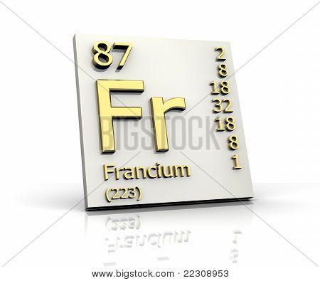 Francium Form Periodic Table Of Elements