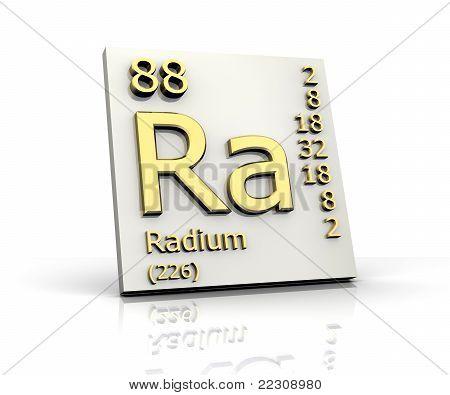 Tabela de rádio forma periódica dos elementos