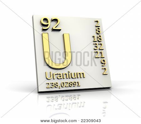 Uranium Form Periodic Table Of Elements