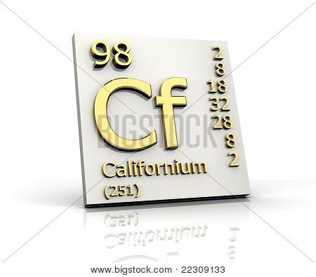 Californium Periodic Table Of Elements