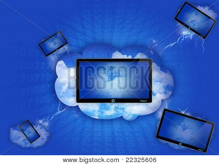 concepto de Cloud computing