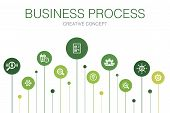 Business Process Infographic 10 Steps Template.implement, Analyze, Development, Processing Icons poster