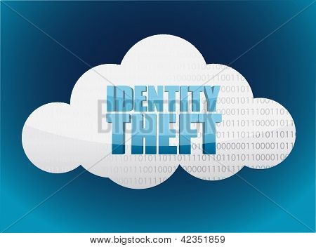 Identity Theft Cloud Glossy Icon