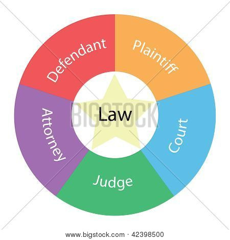 Law Circular Concept With Colors And Star