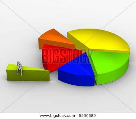 Pie Chart With Figure