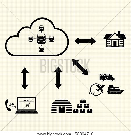 Database on cloud. Database connection. Cloud computing concept.